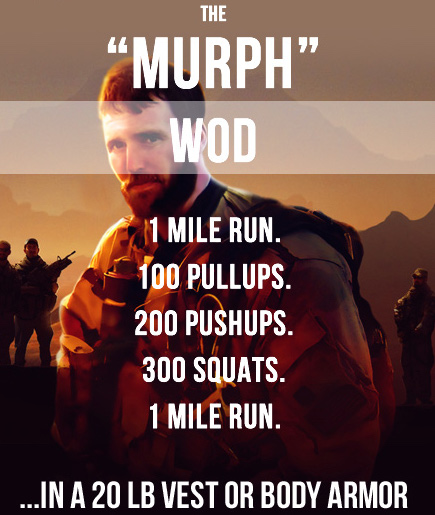 """How to Game-plan, Pace and Attack """"Murph"""""""